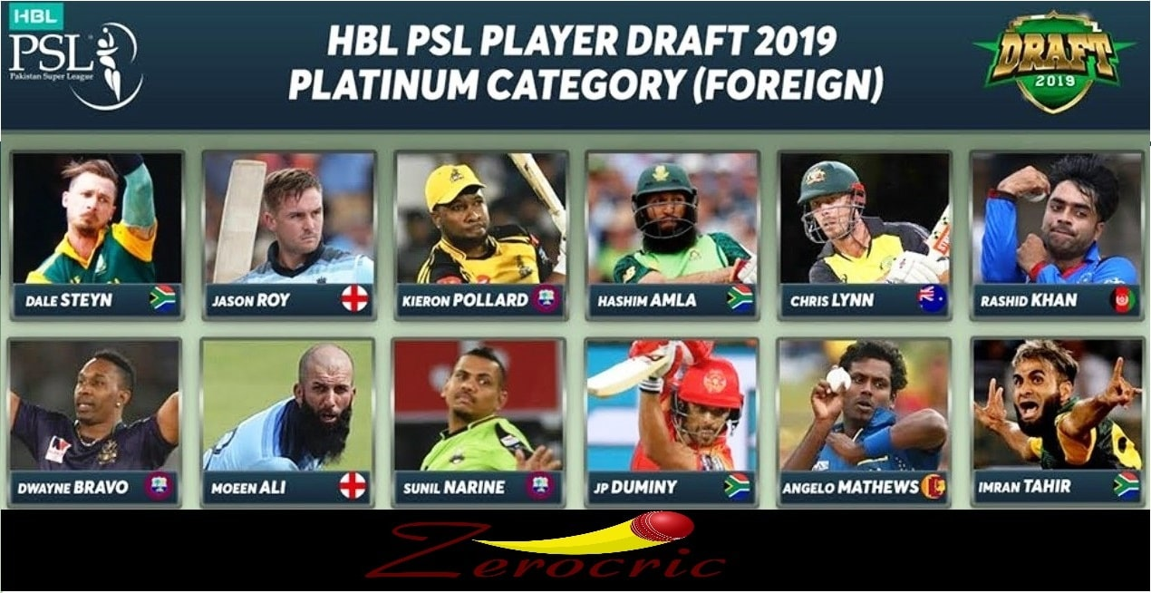 International Players listed in HBL PSL 2020