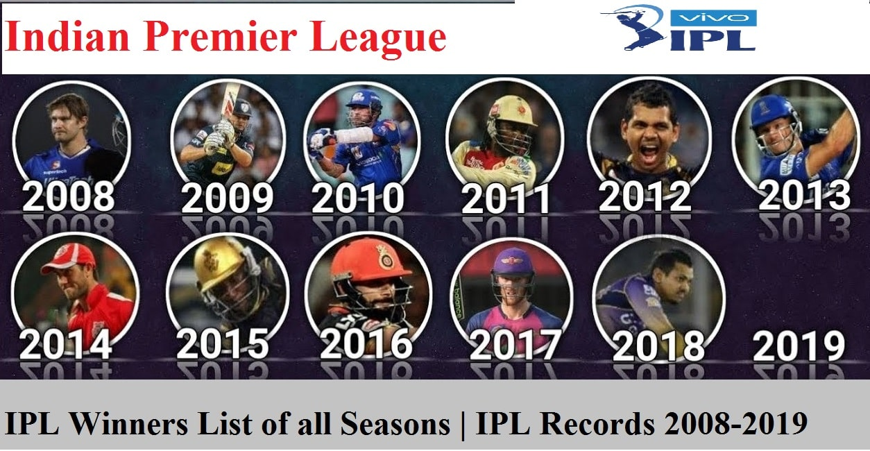 IPL Winners List of all Seasons | IPL Records Details 2008-2019